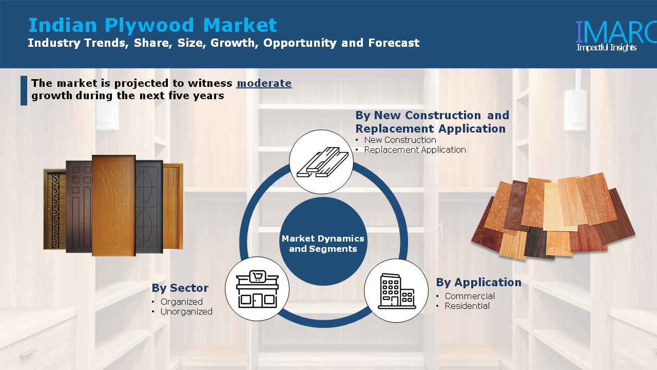 Indian Plywood Market Report