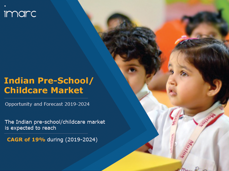 Indian Pre-school and Childcare Market Report - IMARC Group