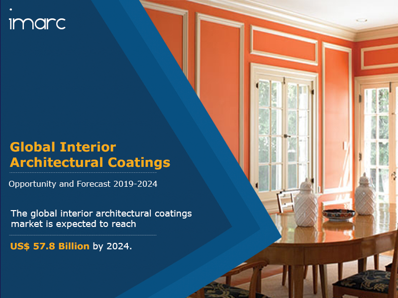Interior Architectural Coatings Market Report