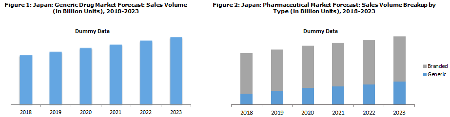 Japan Generic Drug Market Report
