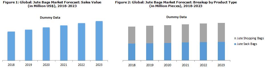 Jute Bag Market Report