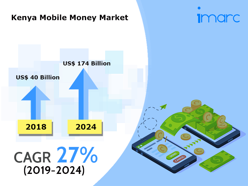 Kenya Mobile Money Market Research
