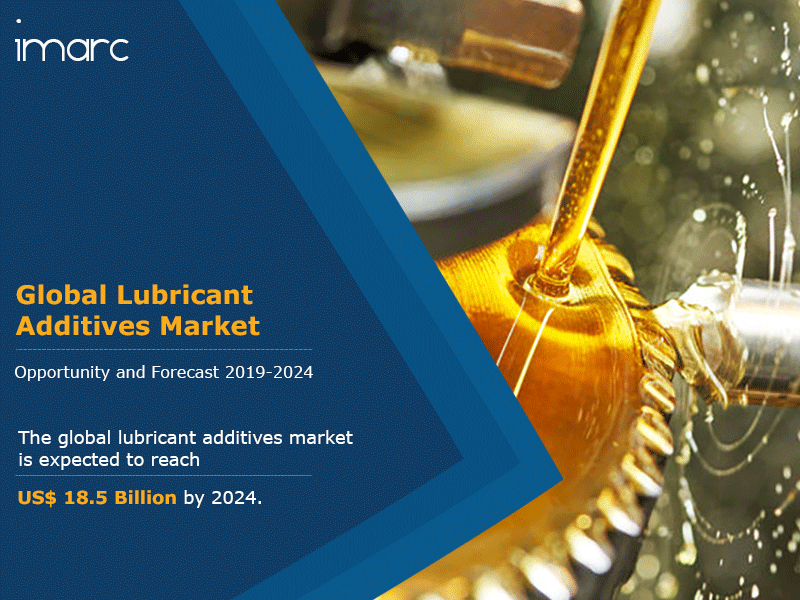 Lubricant Additives Market Report