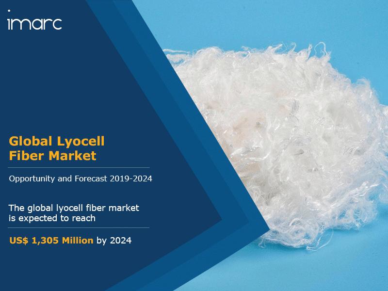 Lyocell Fiber Market Report