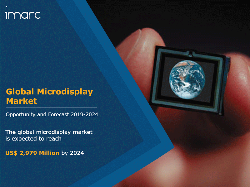 Microdisplay Market Report