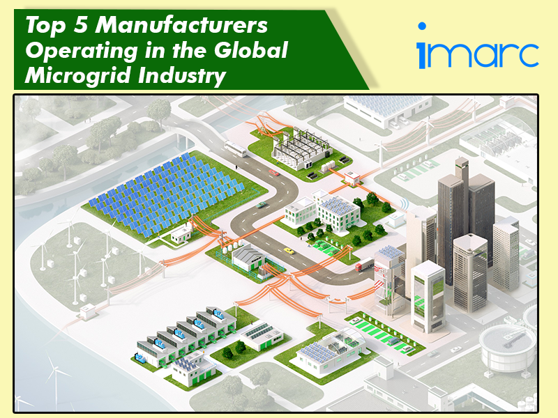 microgrid market outlook