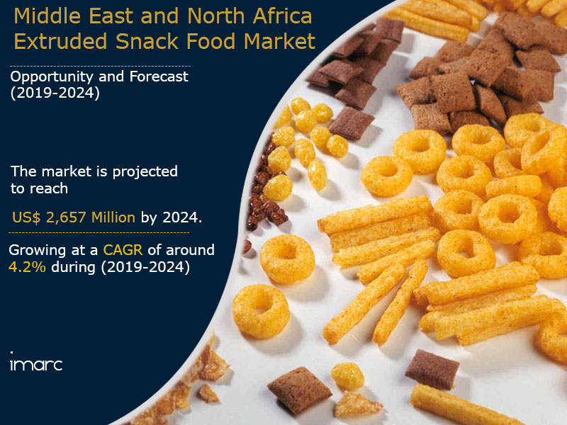 Middle East And North Africa Extruded Snack Food Market Report