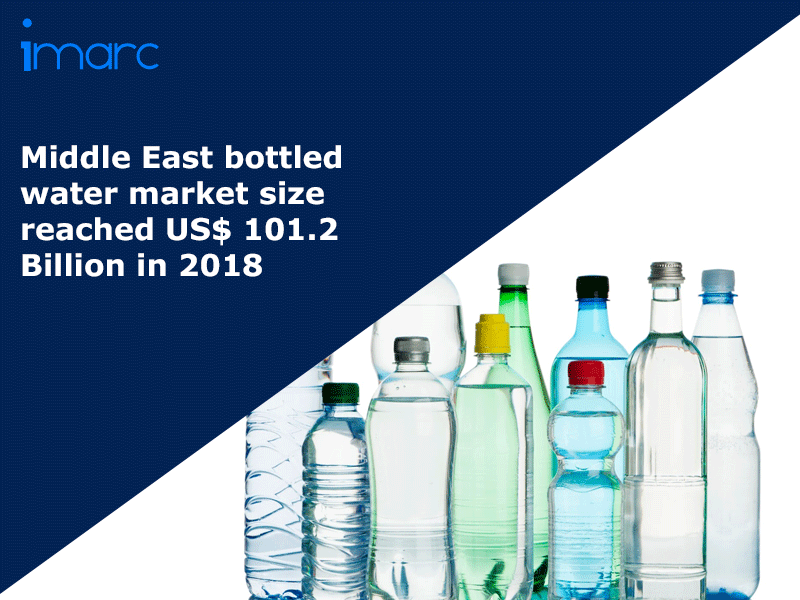 Middle east water bottled market
