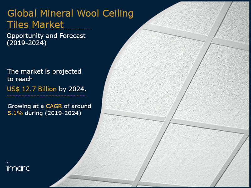 Mineral Wool Tiles Ceiling Market Report