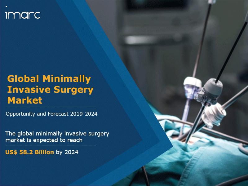 Minimally Invasive Surgery Market Report