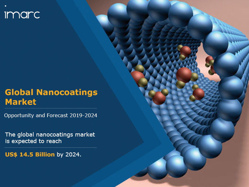Nanocoatings Market Report