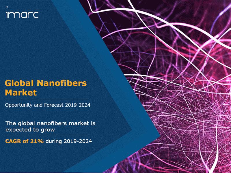 Nanofibers Market