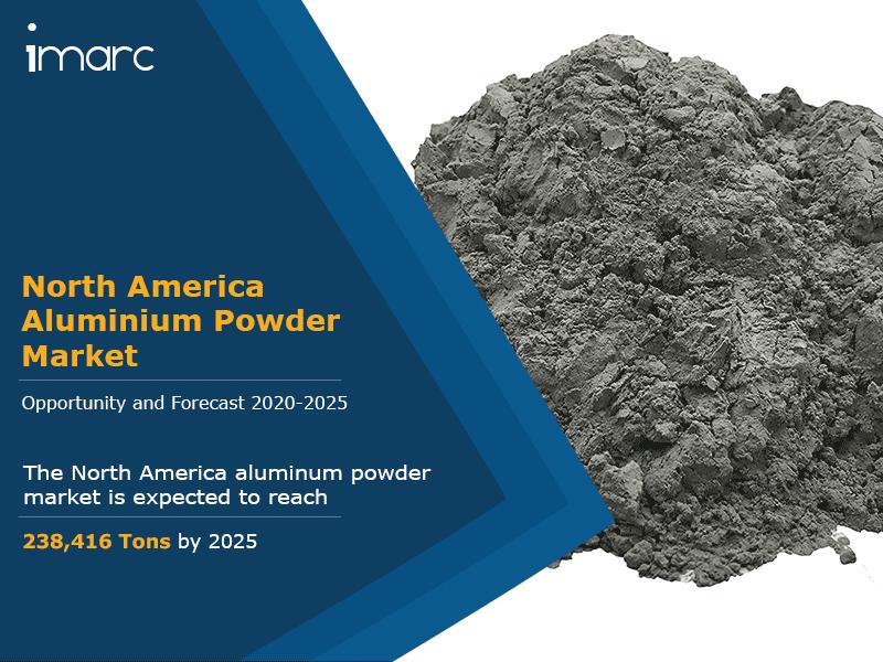 North America Aluminium Powder Market