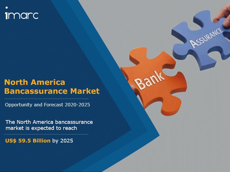 North America Bancassurance Market