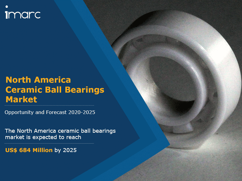 North America Ceramic Ball Bearings Market