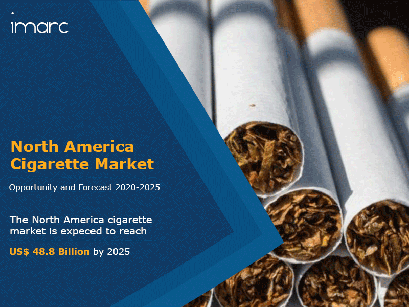 North America Cigarette Market