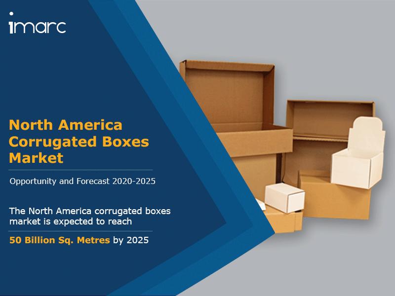 North America Corrugated Boxes Market