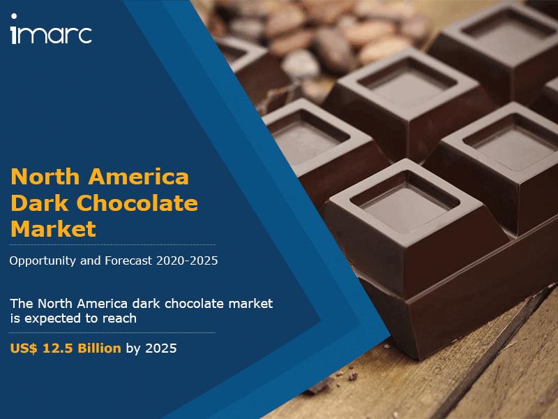 North America Dark Chocolate Market