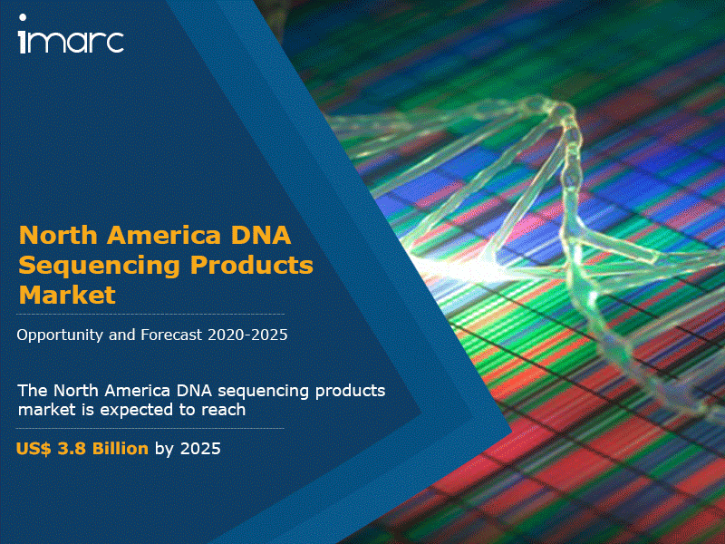 North America DNA Sequencing Products Market