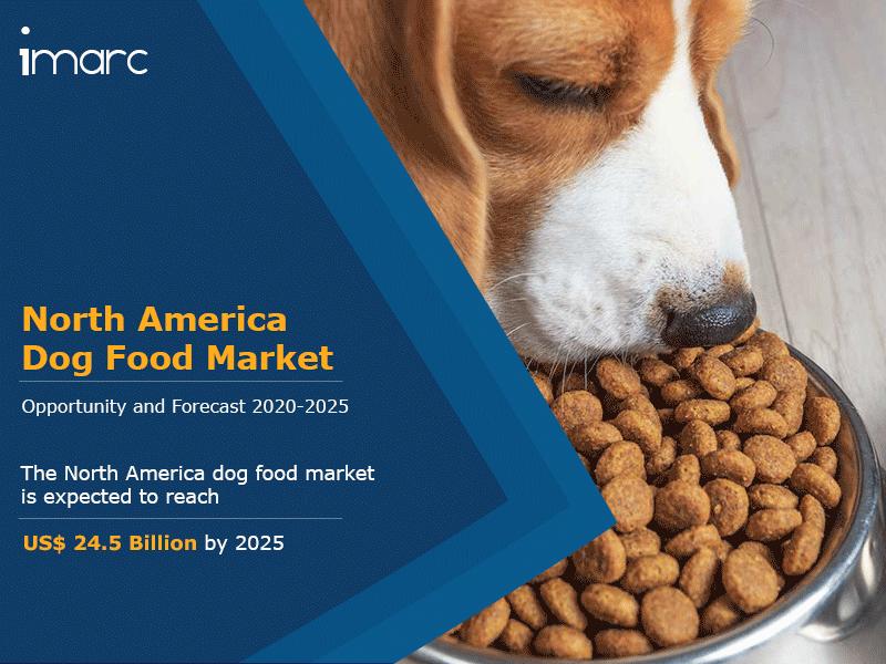 North America Dog Food Market