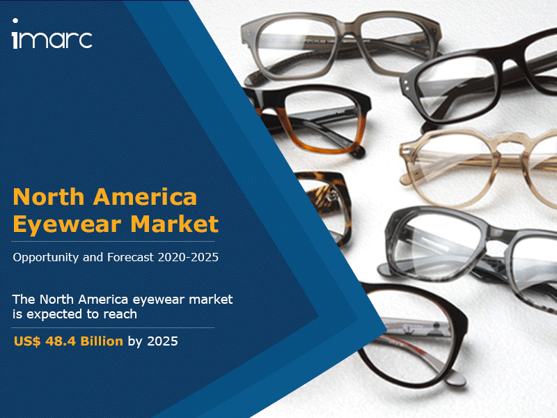 North America Eyewear Market