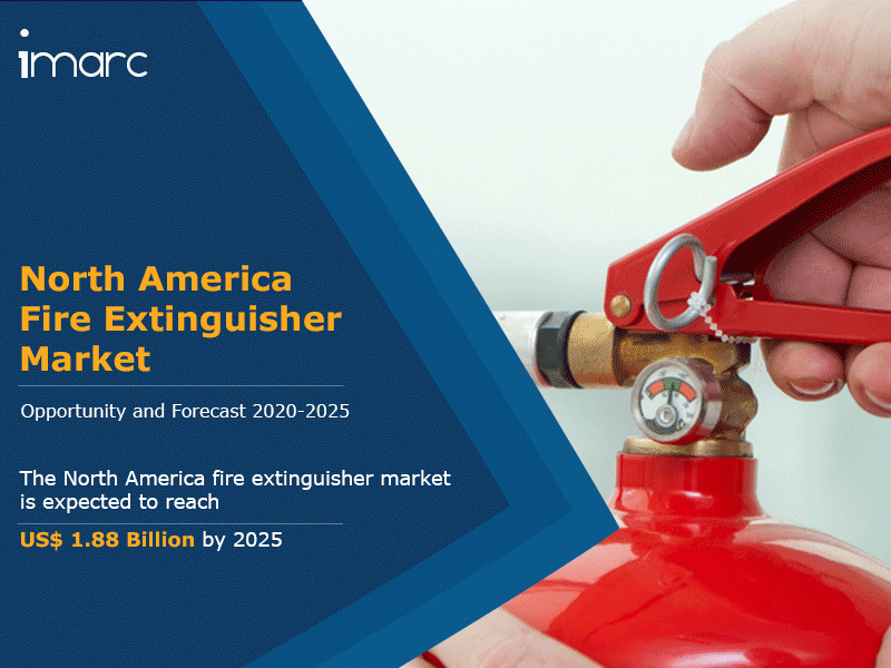 North America Fire Extinguisher Market