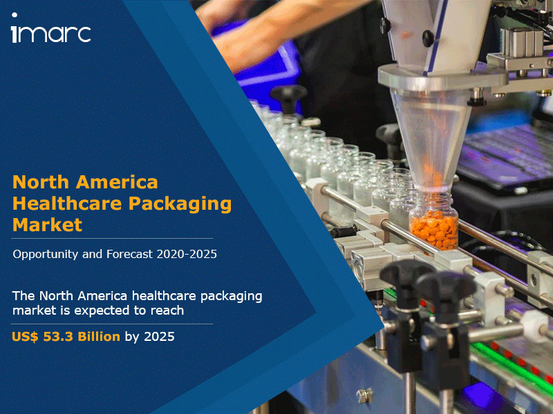 North America Healthcare Packaging Market