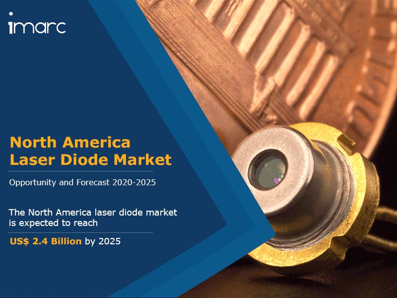 North America Laser Diode Market