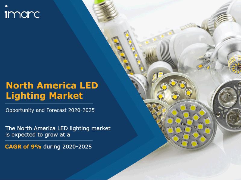 North America LED Lighting Market