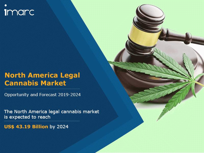 North America Legal Cannabis Market