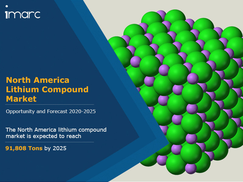 North America Lithium Compound Market