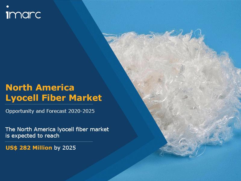 North America Lyocell Fiber Market