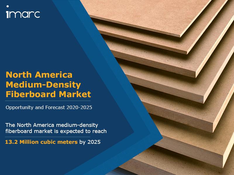 North America Medium Density Fiberboard Market