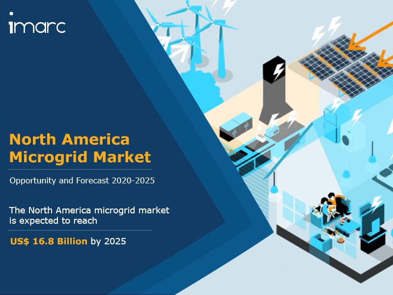 North America Microgrid Market