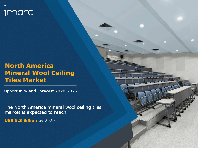North America Mineral Wool Ceiling Tiles Market