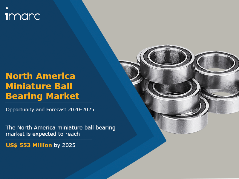 North America Miniature Ball Bearing Market