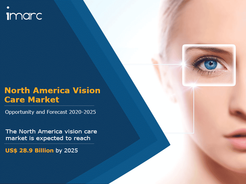 North America Vision Care Market