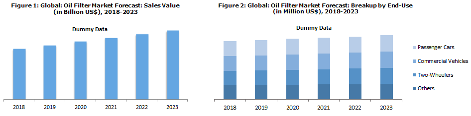 Oil Filter Market Research Report