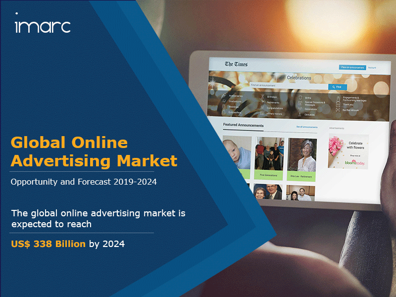 Online Advertising Market Report