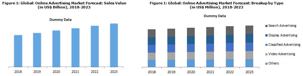 Global Digital Ad Spend 2018