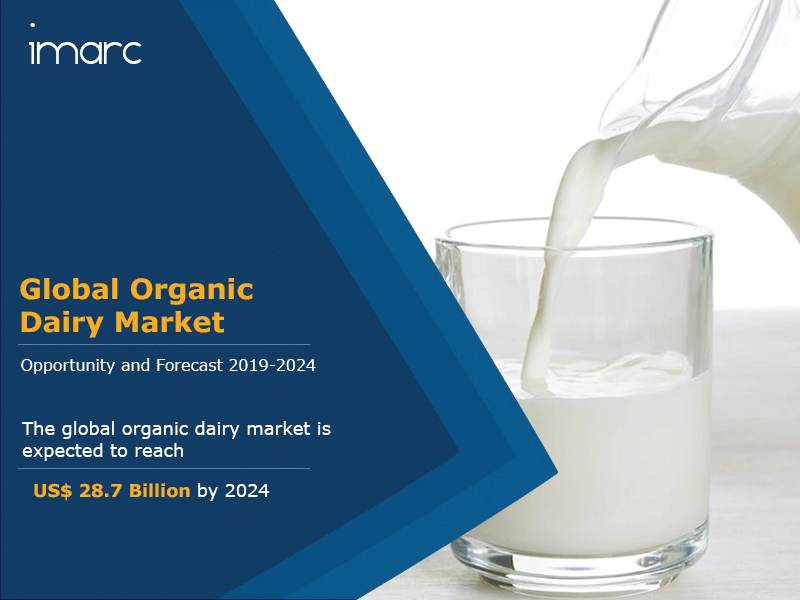 Global Organic Dairy Market Research Report