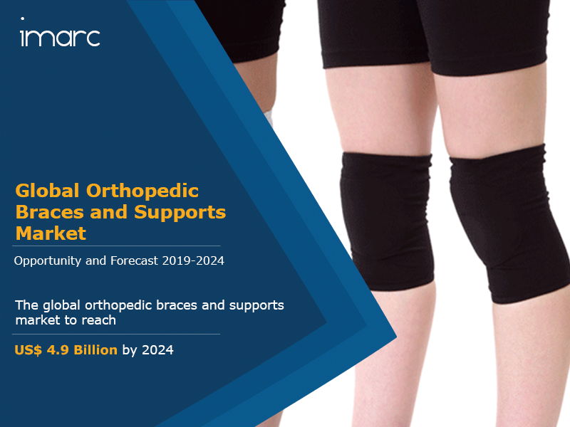 Orthopedic Braces and Supports Market Report