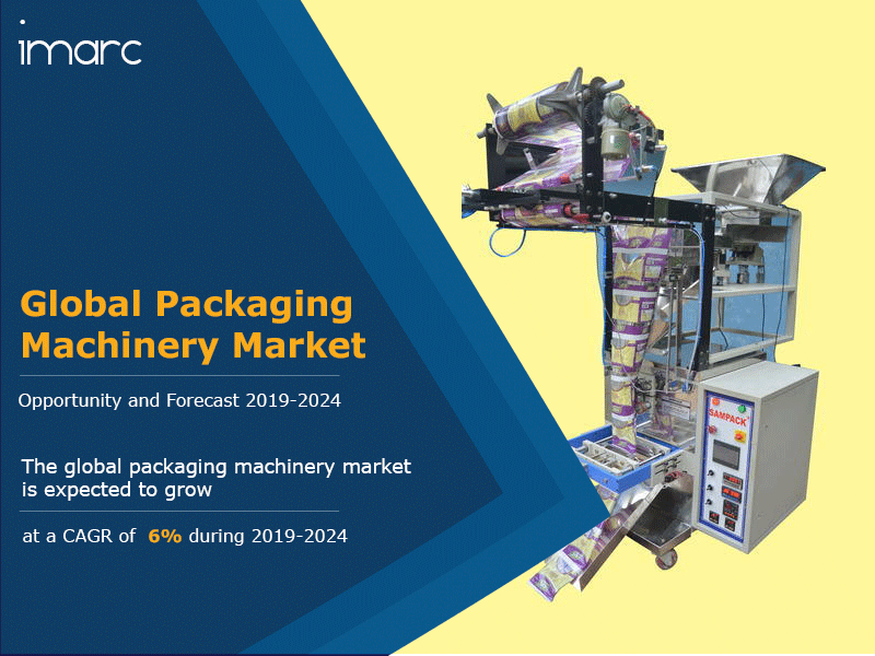 Packaging Machinery Market Report