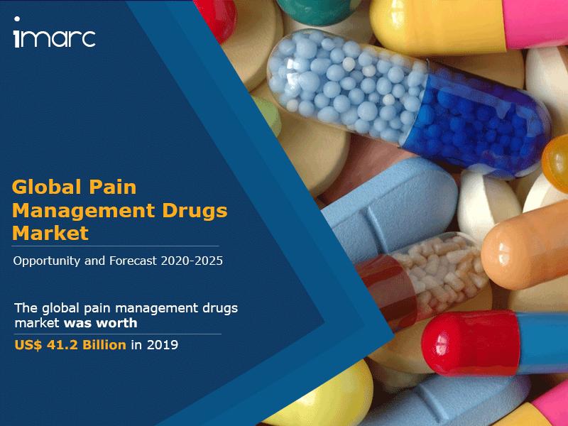 Pain  Management Drugs Market Report