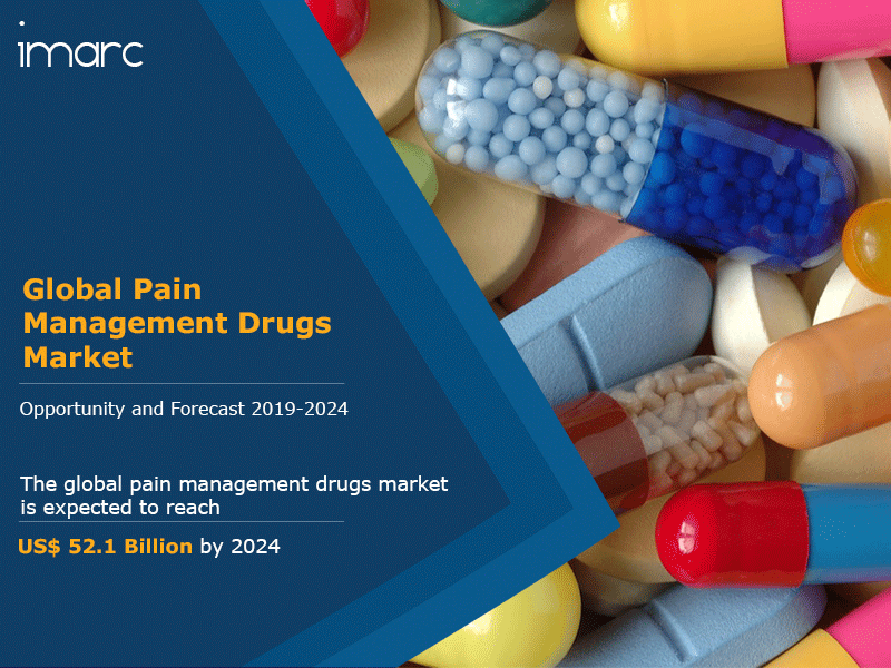 Pain Management Drugs Market Report