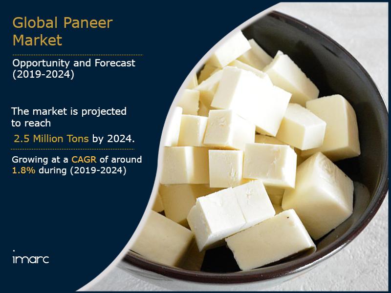 Paneer Market Report