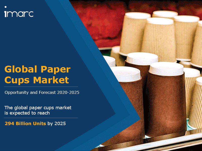 Global Paper Cups Market Report