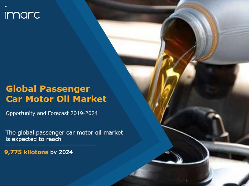 Passenger Car Motor Oil Market Report