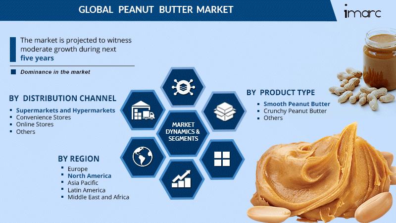 Peanut Butter Market Share Report