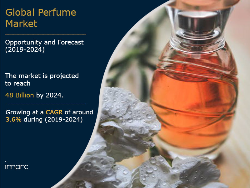 Perfume Market Research Report